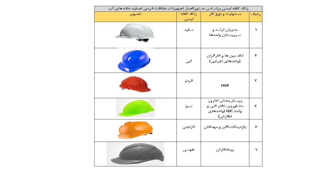 رنگ کلاه ایمنی